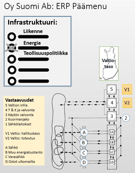 Energia_Infra_Menu[1]