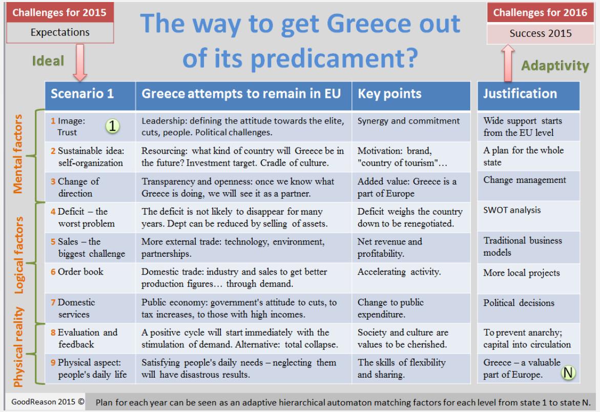 Mitä yhteistä on Kreikan kriisillä ja Brexitillä?