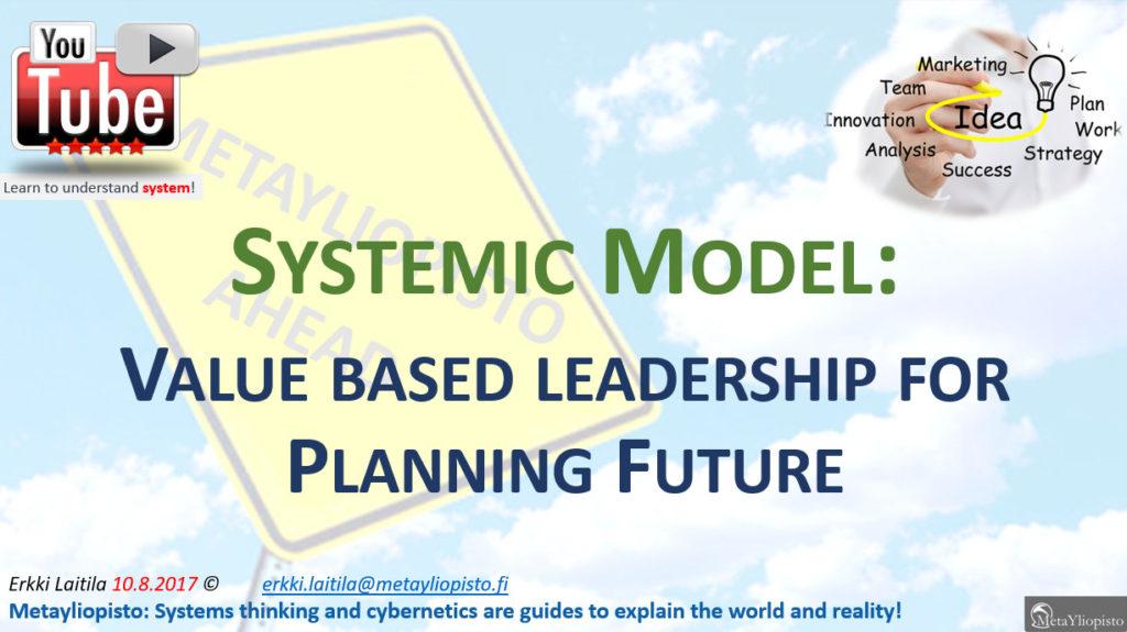 Arvoihin perustuva kehitys: Value based leadership