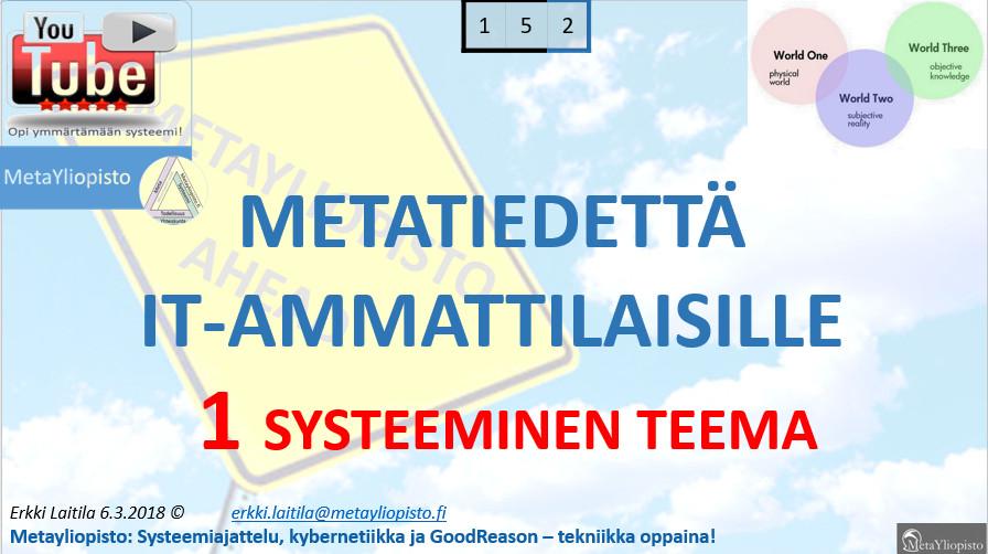 Ratkaisuja IT-alan sisäiseen viestintään ja kehitykseen; Metatiede