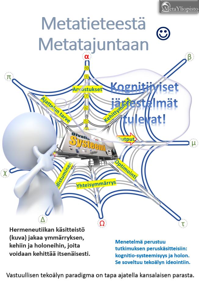 Metatieteestä metatajuntaan