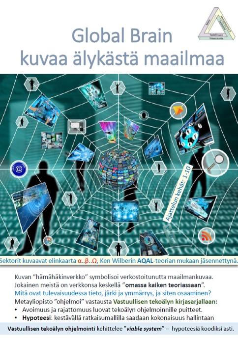 Global Brain on laaja käsitys tiedon tulevaisuudesta; Ohjelmointikirjan esite