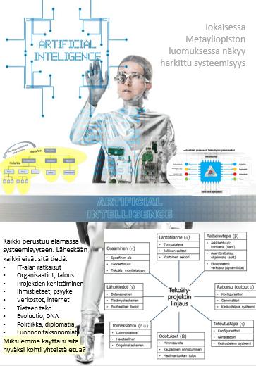 Systeemisintä ja visuaalisinta tietoa tekoälystä koskaan!
